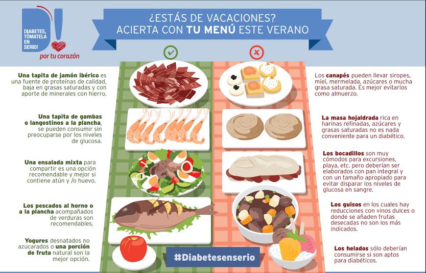 Diabetes tipo 2 verano y comidas fuera de casa for Comidas de verano saludables